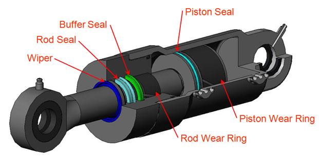 Hydraulic Seals :: All Seals